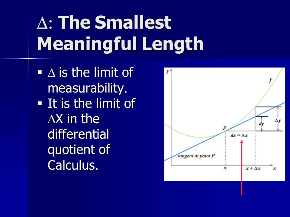  The Smallest Meaningful Length   is the limit of measurability.