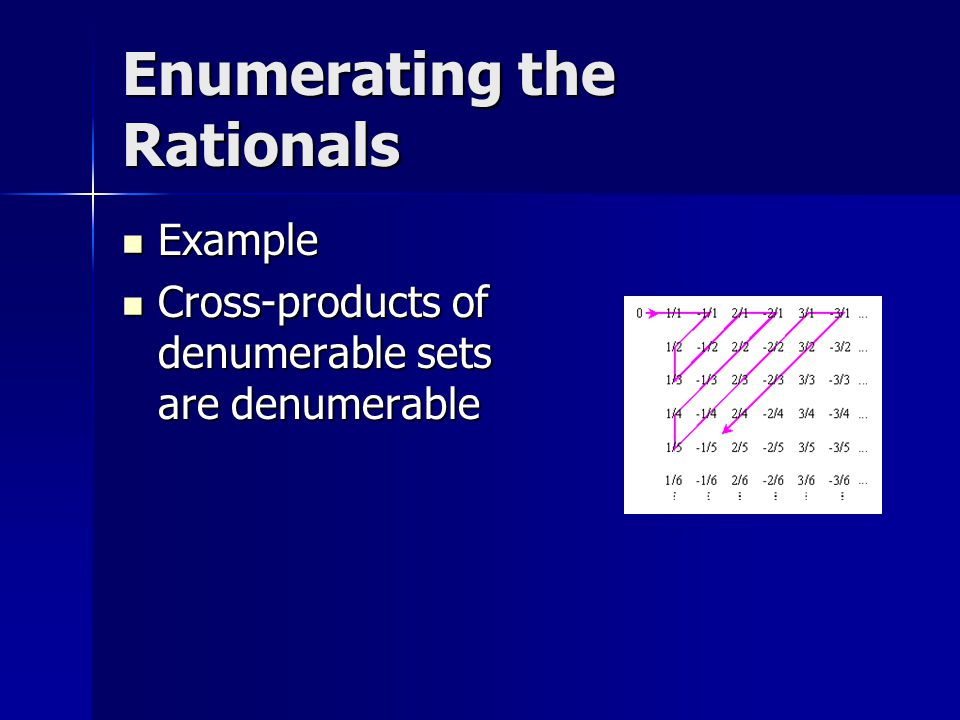 Enumerating the Rationals Example Example Cross-products of denumerable sets are denumerable Cross-products of denumerable sets are denumerable