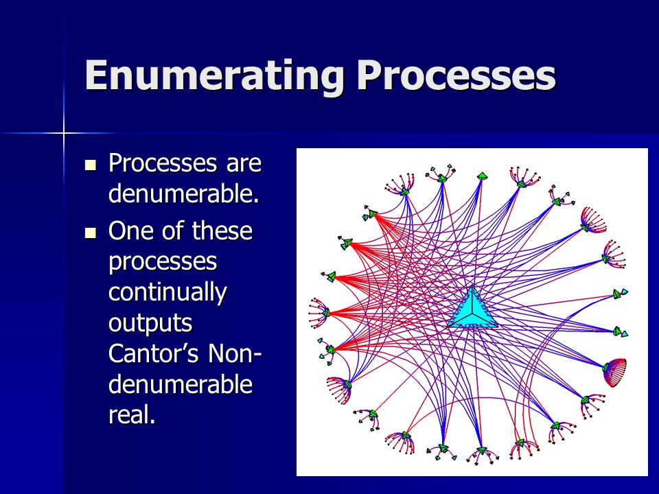 Enumerating Processes Processes are denumerable. Processes are denumerable.