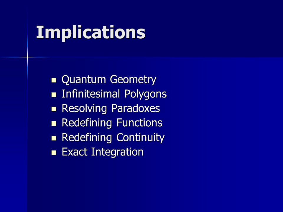 Implications Quantum Geometry Quantum Geometry Infinitesimal Polygons Infinitesimal Polygons Resolving Paradoxes Resolving Paradoxes Redefining Functions Redefining Functions Redefining Continuity Redefining Continuity Exact Integration Exact Integration