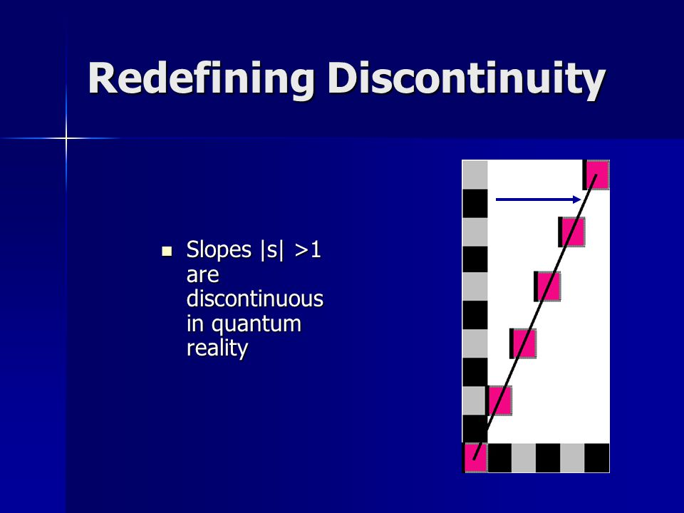 Redefining Discontinuity Slopes |s| >1 are discontinuous in quantum reality Slopes |s| >1 are discontinuous in quantum reality