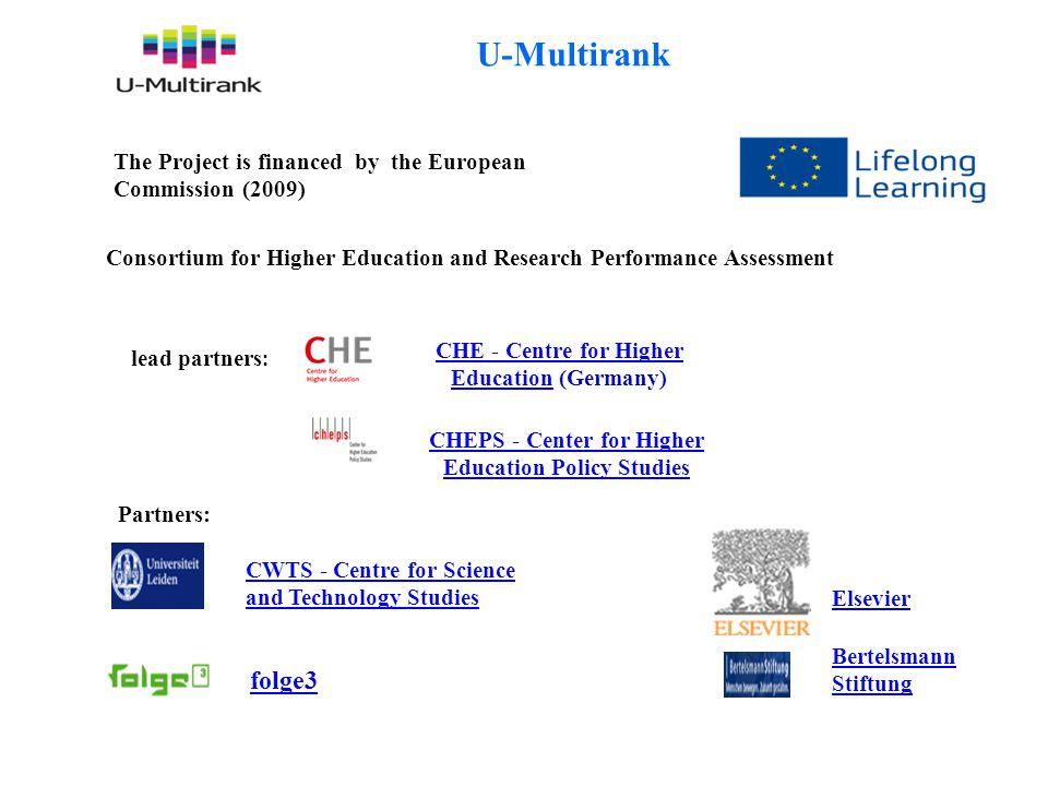 U-Multirank Sunburst representation of an institutional performance profile