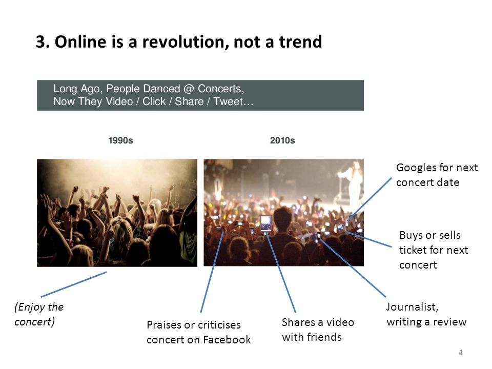4 3. Online is a revolution, not a trend Shares a video with friends Journalist, writing a review Buys or sells ticket for next concert Googles for ne