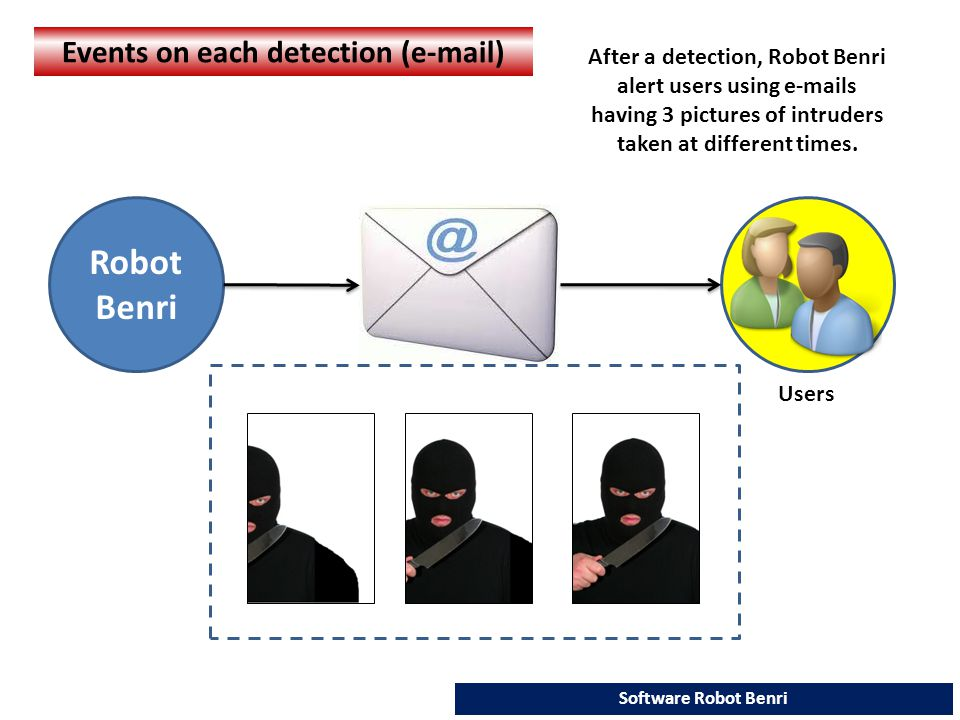 Robot Benri After a detection, Robot Benri alert users using e-mails having 3 pictures of intruders taken at different times.