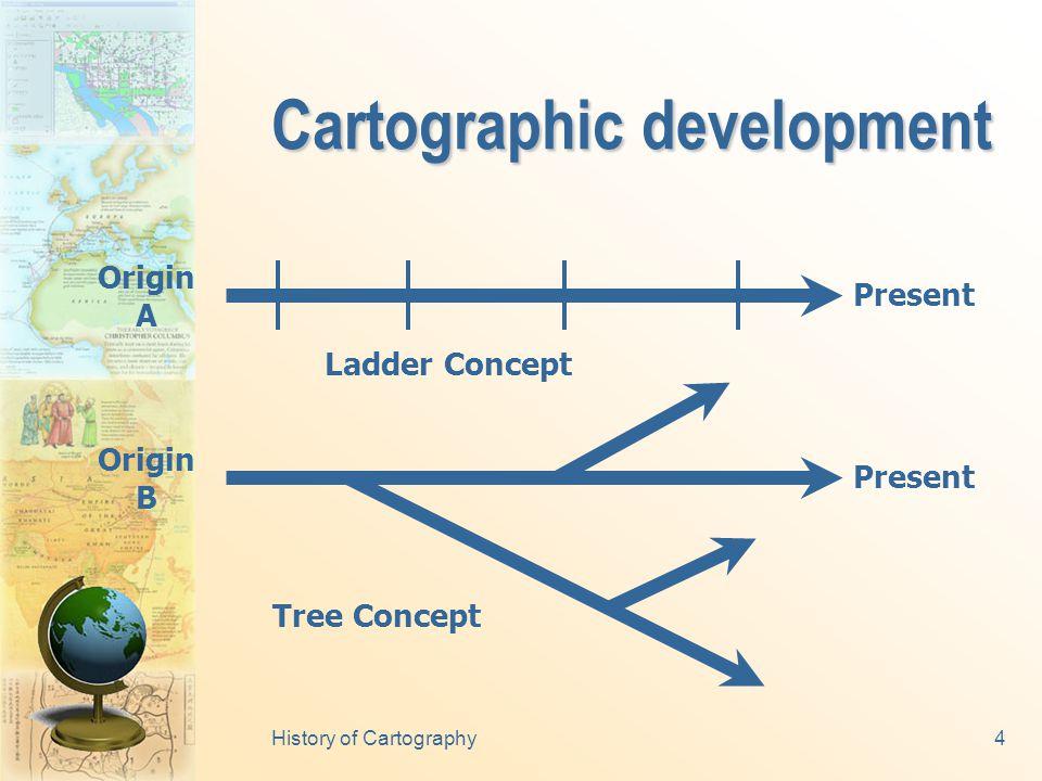 History of Cartography4 Cartographic development Origin A Origin B Present Ladder Concept Tree Concept