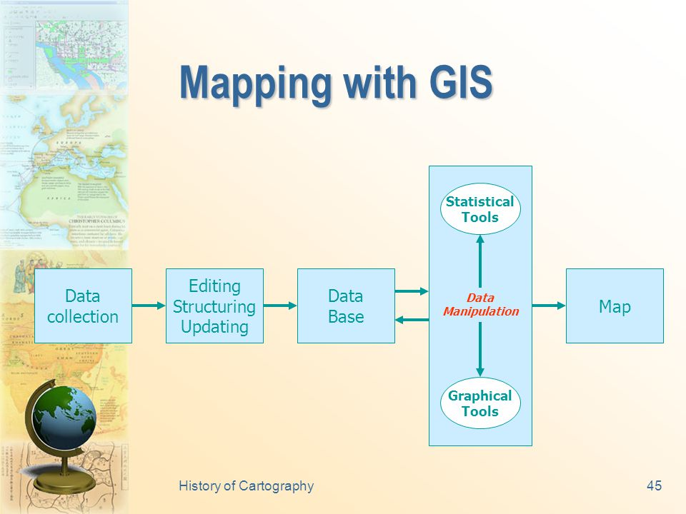 History of Cartography44 Information age mapping  Information age.