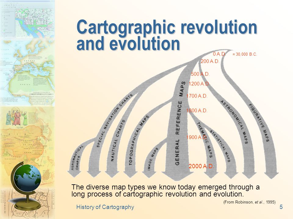 History of Cartography25 Impact of changing ideas  Concept of representation Early maps: more figurative than literal  Geometry Shape and size of the earth Locational reference system  Reconciling conflicting information Church maps
