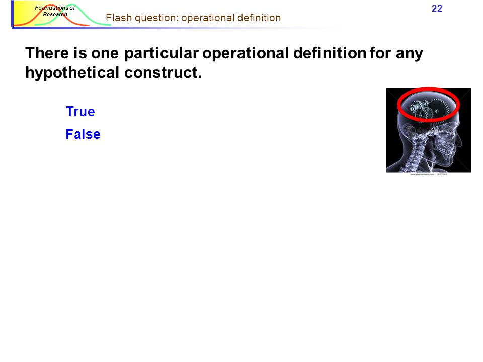 21 Foundations of Research Flash question: operational definition What is an operational definition.
