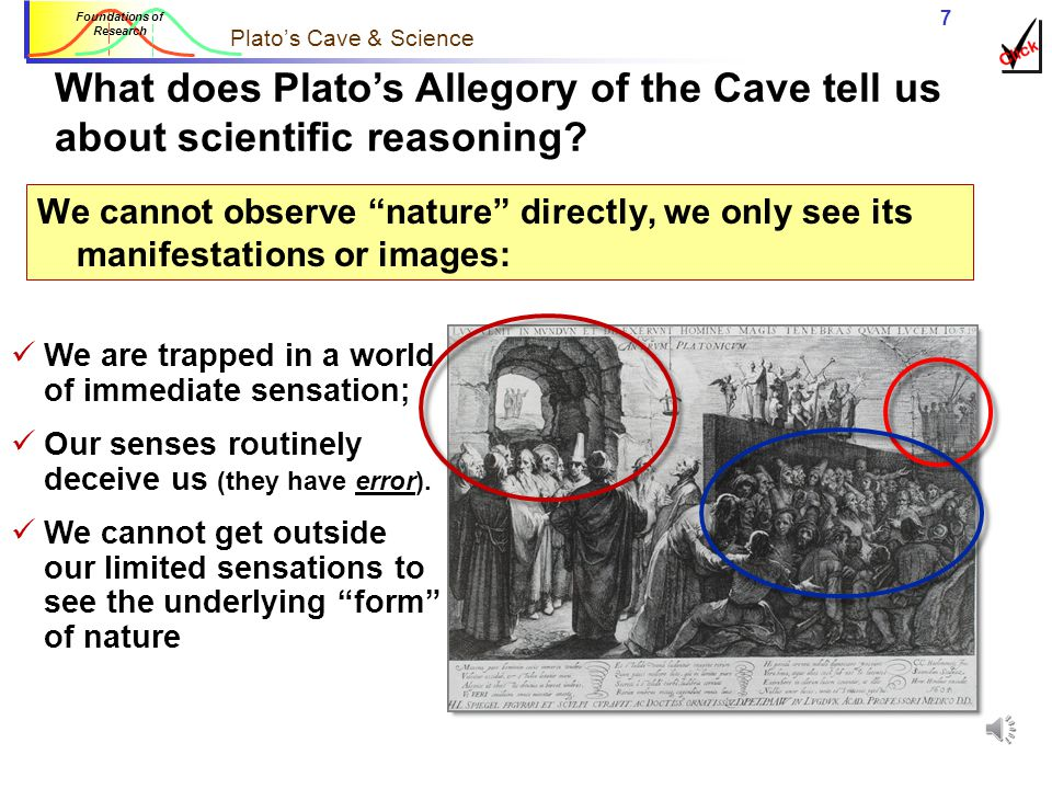 6 Foundations of Research The allegory of the cave, 5 And suppose further that the prison had an echo which came from the other side… would they not be sure to fancy then one of the passers- by spoke that the voice which they heard came from the passing shadow ? Glaucon: No question , he replied.