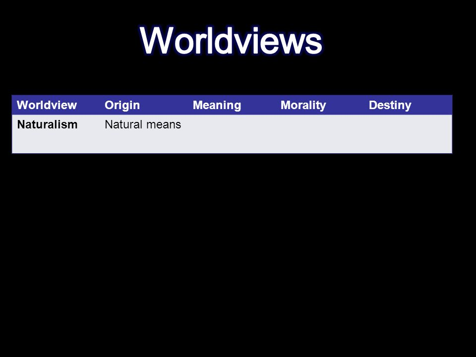 WorldviewOriginMeaningMoralityDestiny NaturalismNatural means