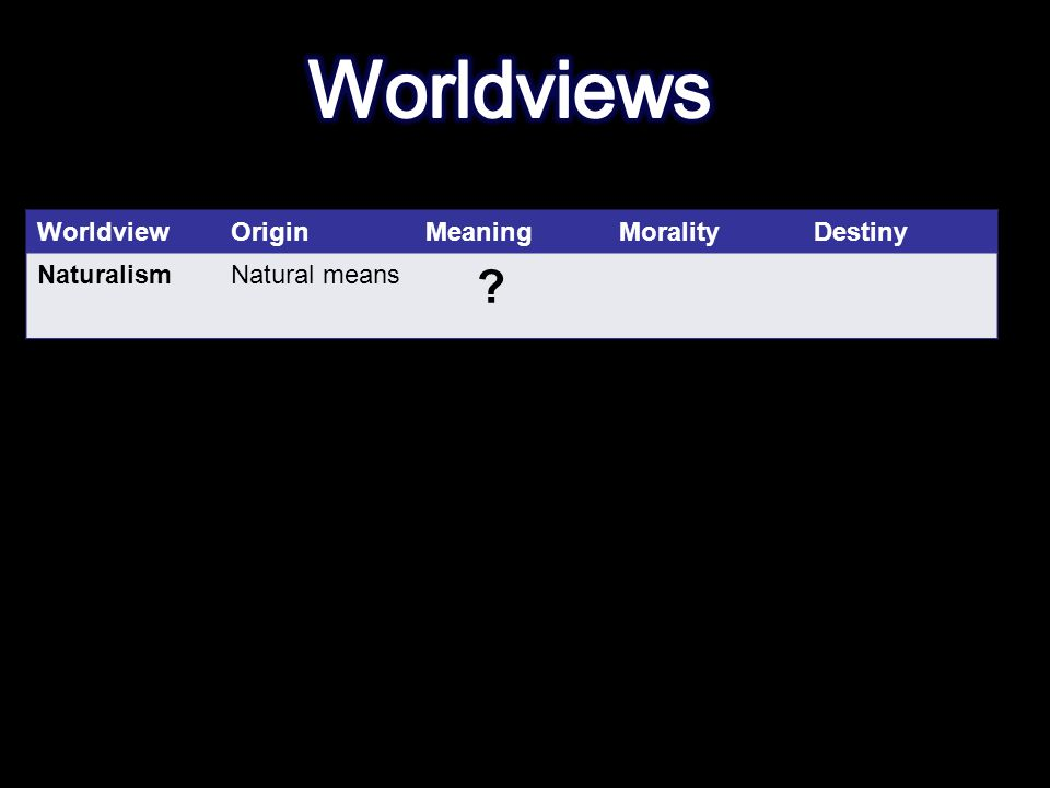 WorldviewOriginMeaningMoralityDestiny NaturalismNatural means