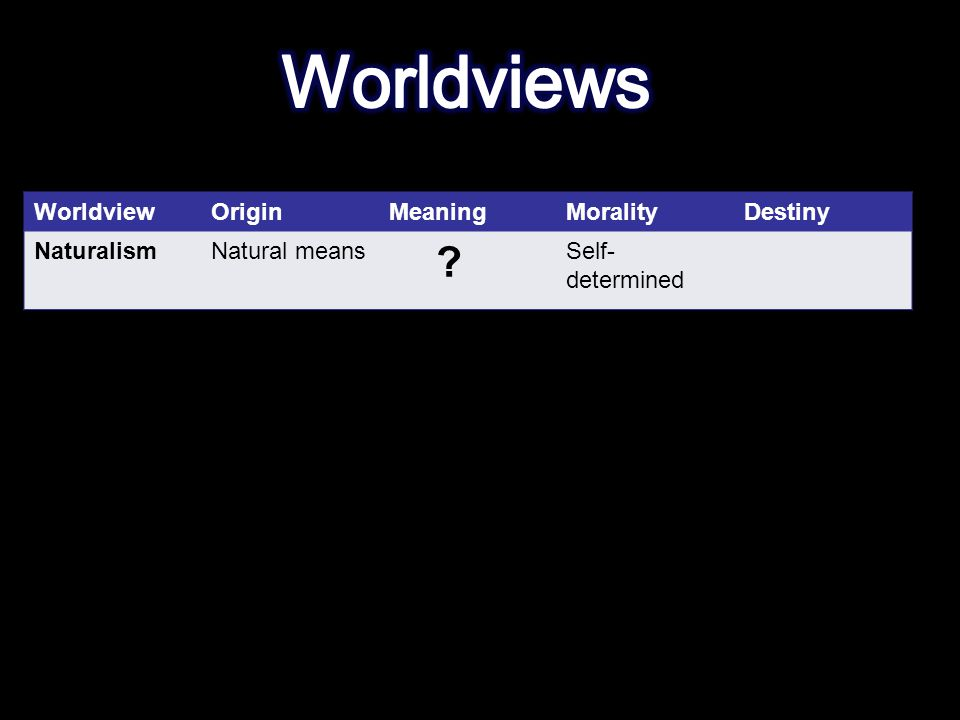 WorldviewOriginMeaningMoralityDestiny NaturalismNatural means Self- determined