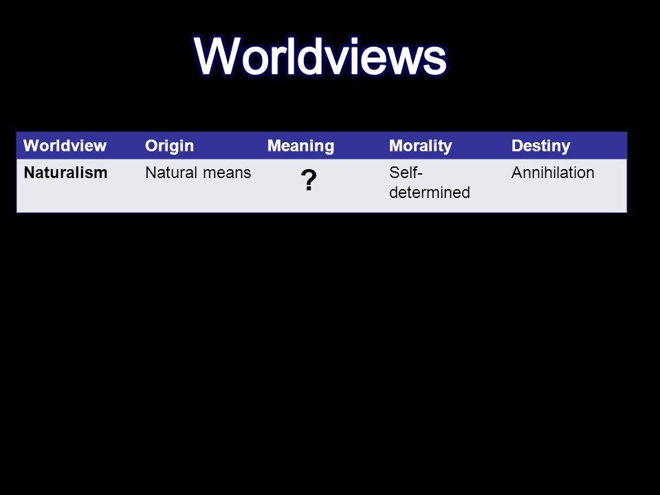 WorldviewOriginMeaningMoralityDestiny NaturalismNatural means Self- determined Annihilation