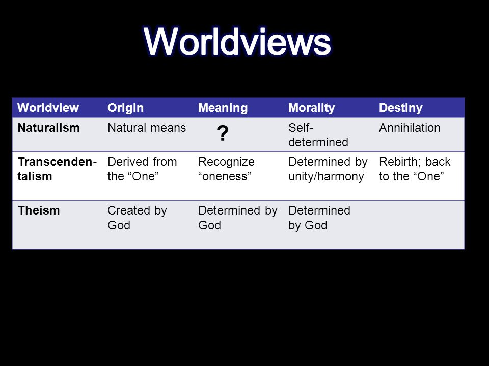WorldviewOriginMeaningMoralityDestiny NaturalismNatural means .