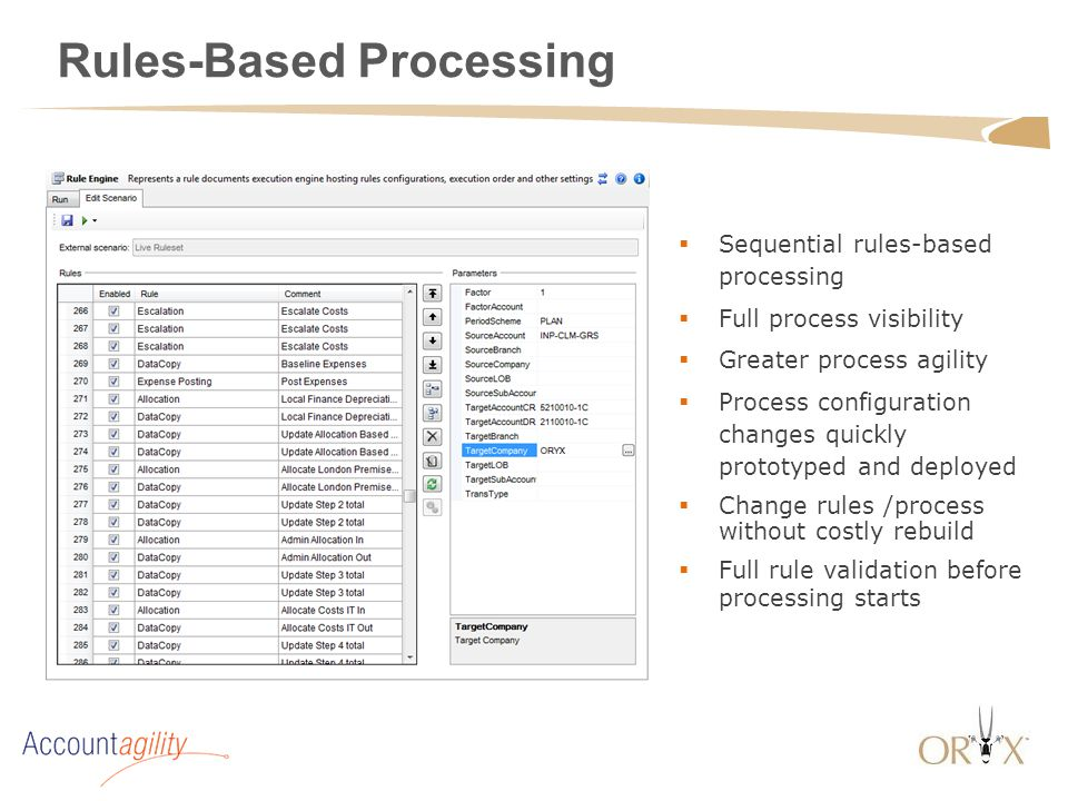 Rules-Based Processing  Sequential rules-based processing  Full process visibility  Greater process agility  Process configuration changes quickly