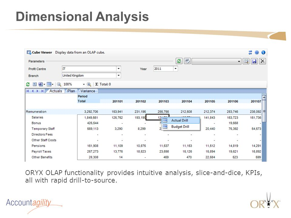 Dimensional Analysis ORYX OLAP functionality provides intuitive analysis, slice-and-dice, KPIs, all with rapid drill-to-source.