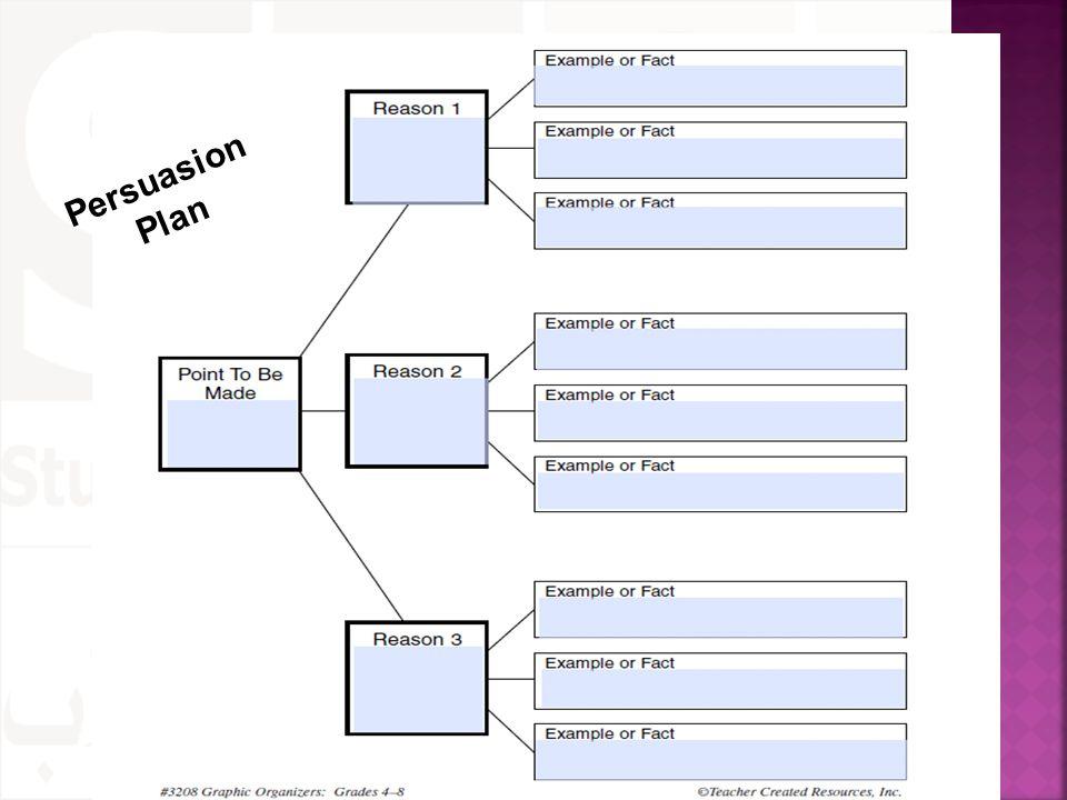 Persuasion Plan