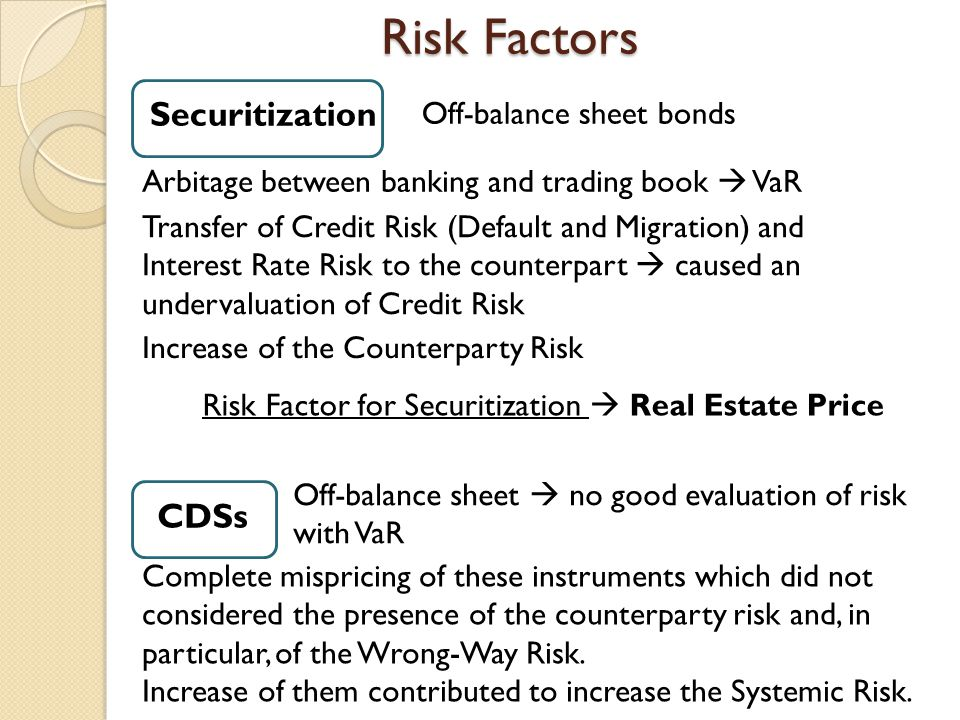 Risk Factors Securitization Off-balance sheet bonds Transfer of Credit Risk (Default and Migration) and Interest Rate Risk to the counterpart  caused an undervaluation of Credit Risk Arbitage between banking and trading book  VaR Increase of the Counterparty Risk CDSs Off-balance sheet  no good evaluation of risk with VaR Complete mispricing of these instruments which did not considered the presence of the counterparty risk and, in particular, of the Wrong-Way Risk.