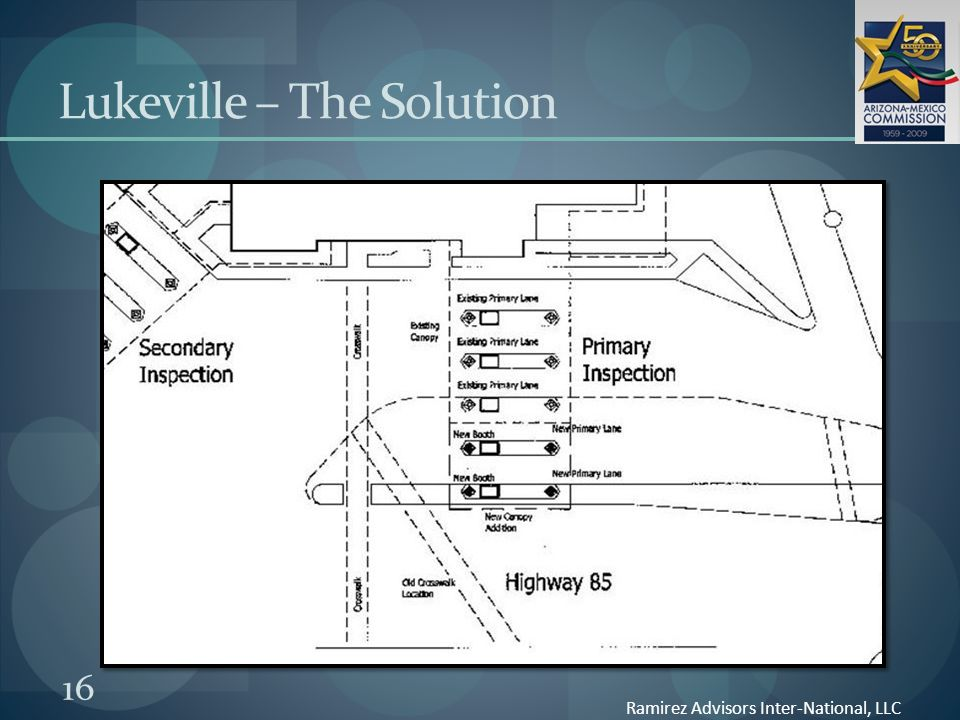 16 Lukeville – The Solution Ramirez Advisors Inter-National, LLC