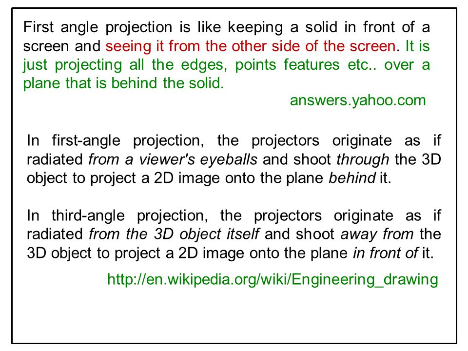 First angle projection is like keeping a solid in front of a screen and seeing it from the other side of the screen.
