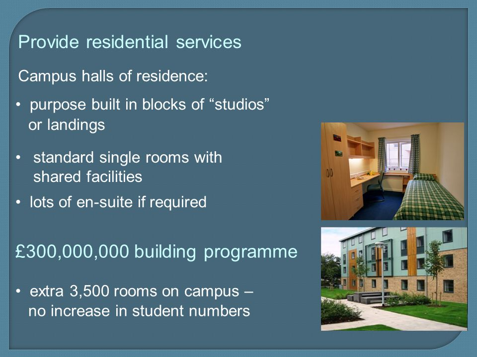 Provide residential services Campus halls of residence: purpose built in blocks of studios or landings lots of en-suite if required standard single rooms with shared facilities £300,000,000 building programme extra 3,500 rooms on campus – no increase in student numbers