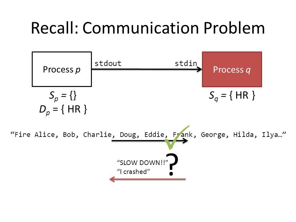 Recall: Communication Problem Process p stdinstdout Fire Alice, Bob, Charlie, Doug, Eddie, Frank, George, Hilda, Ilya… SLOW DOWN!! I crashed  S q = { HR } .