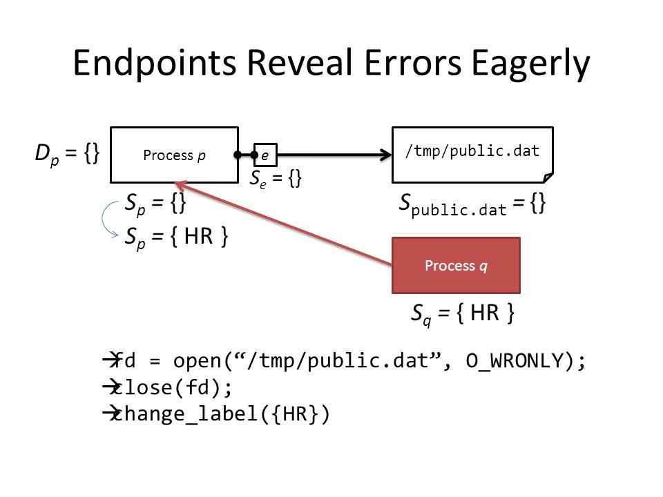 Endpoints Reveal Errors Eagerly Process p S p = {} /tmp/public.dat S public.dat = {}  fd = open( /tmp/public.dat , O_WRONLY);  close(fd);  change_label({HR}) e S e = {} Process q S q = { HR } D p = {} S p = { HR }