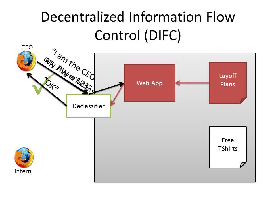 Decentralized Information Flow Control (DIFC) Layoff Plans Free TShirts Web App Declassifier CEO Intern /tmp File Helper Process GET /LayoffPlans GET ^@^$^$#