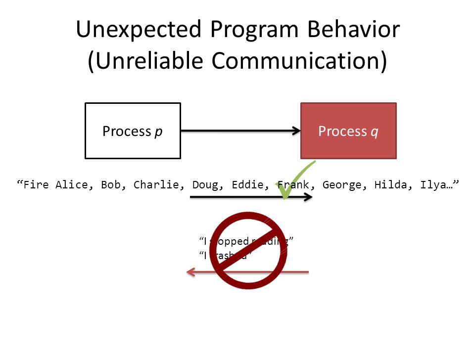 Unexpected Program Behavior (Unreliable Communication) Process qProcess p I stopped reading I crashed  Fire Alice, Bob, Charlie, Doug, Eddie, Frank, George, Hilda, Ilya…