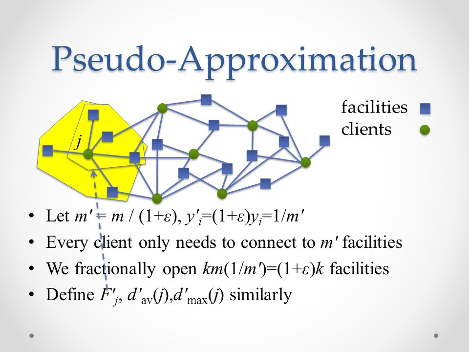 Pseudo-Approximation Let m' = m / (1+ε), y' i =(1+ε)y i =1/m' Every client only needs to connect to m' facilities We fractionally open km(1/m')=(1+ε)k