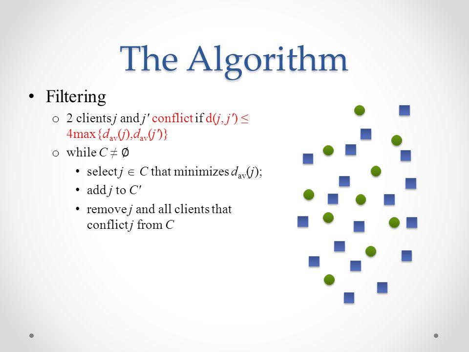 The Algorithm Filtering o 2 clients j and j conflict if d(j, j ) ≤ 4max{d av (j),d av (j )} o while C ≠ ∅ select j  C that minimizes d av (j); add j to C remove j and all clients that conflict j from C