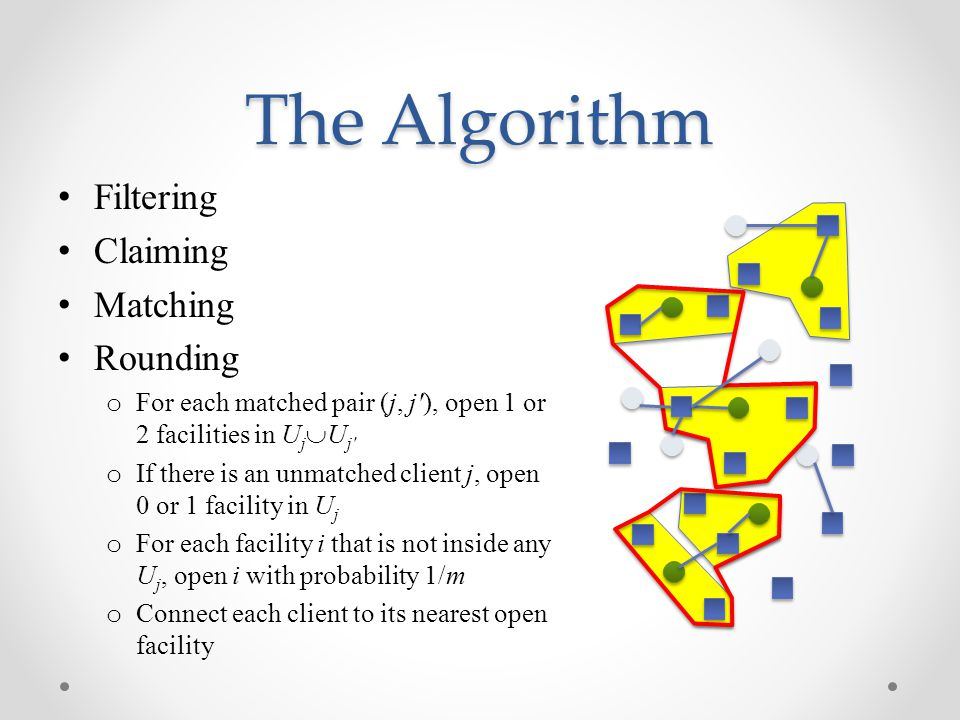 The Algorithm Filtering Claiming Matching Rounding o For each matched pair (j, j ), open 1 or 2 facilities in U j  U j o If there is an unmatched client j, open 0 or 1 facility in U j o For each facility i that is not inside any U j, open i with probability 1/m o Connect each client to its nearest open facility