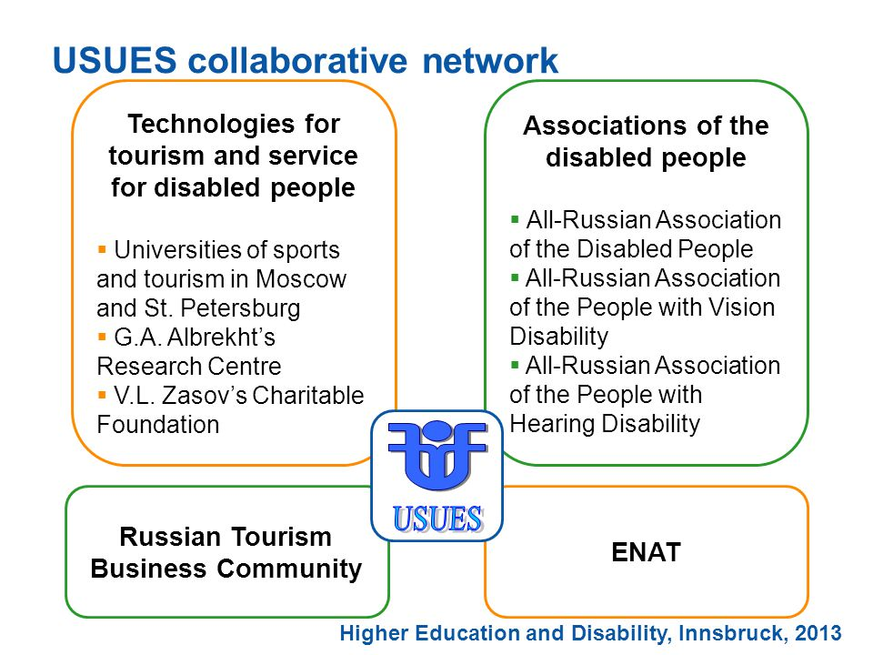 USUES collaborative network Higher Education and Disability, Innsbruck, 2013 Technologies for tourism and service for disabled people  Universities of sports and tourism in Moscow and St.