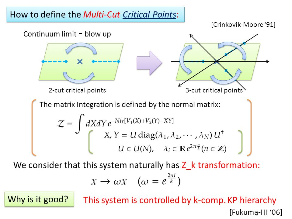 How to define the Multi-Cut Critical Points: Why is it good.