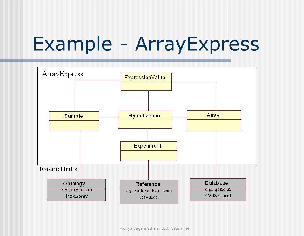 Vidhya Jagannathan, SIB, Lausanne Example - ArrayExpress