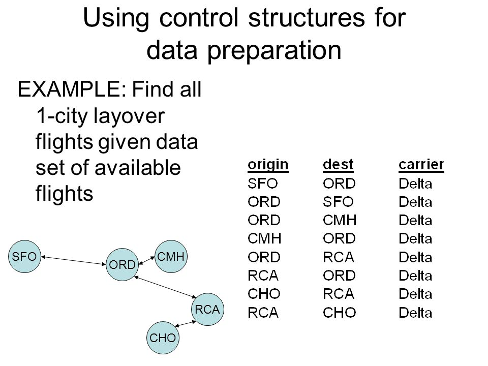 Using control structures for data preparation EXAMPLE: Find all 1-city layover flights given data set of available flights ORD CMHSFO RCA CHO