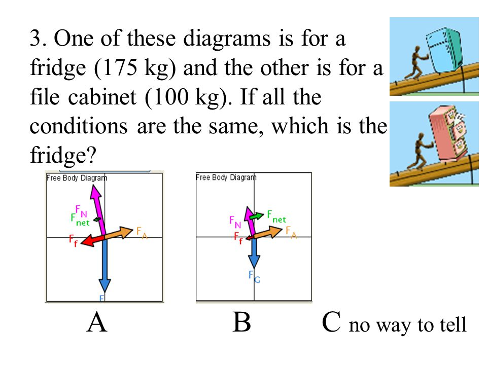 4. Which diagram could show a box of books being lifted straight up? AB E no way to tell CD