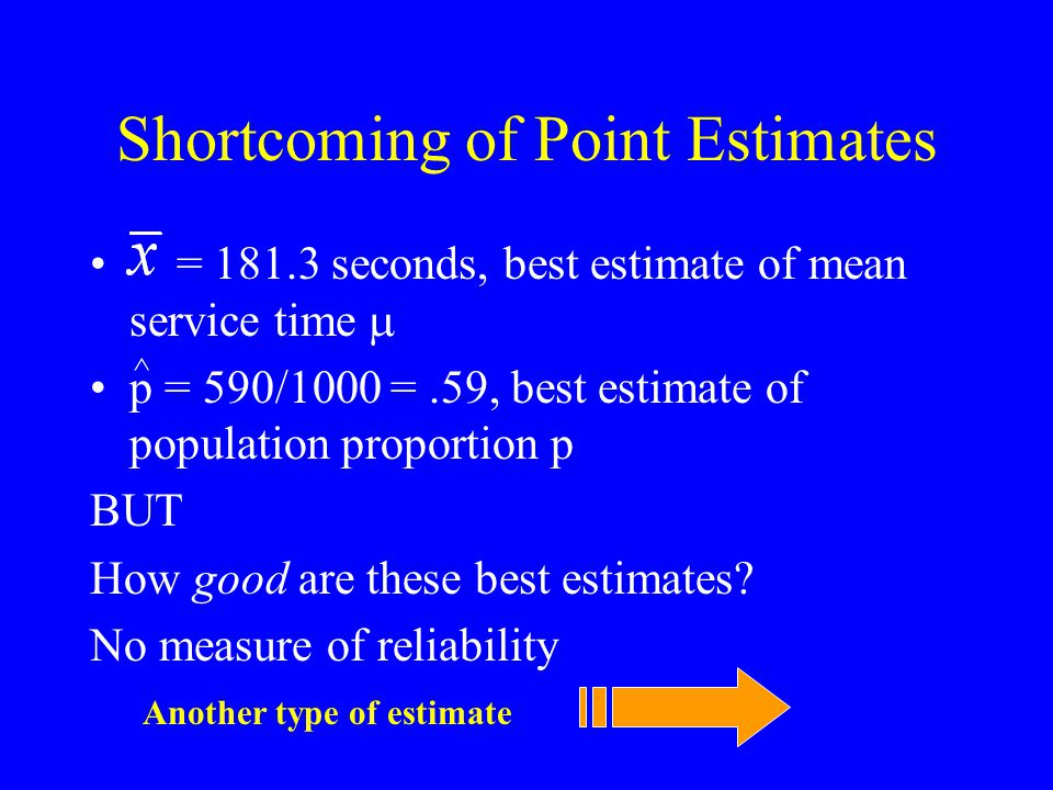 Shortcoming of Point Estimates = 181.3 seconds, best estimate of mean service time  p = 590/1000 =.59, best estimate of population proportion p BUT How good are these best estimates.