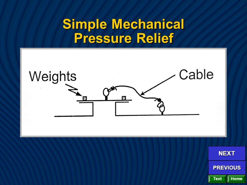 Simple Mechanical Pressure Relief Home NEXT PREVIOUS Text