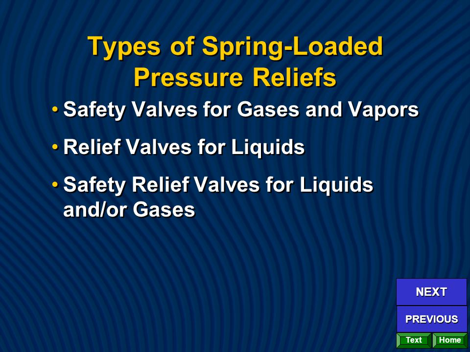 Types of Spring-Loaded Pressure Reliefs Safety Valves for Gases and Vapors Relief Valves for Liquids Safety Relief Valves for Liquids and/or Gases Saf