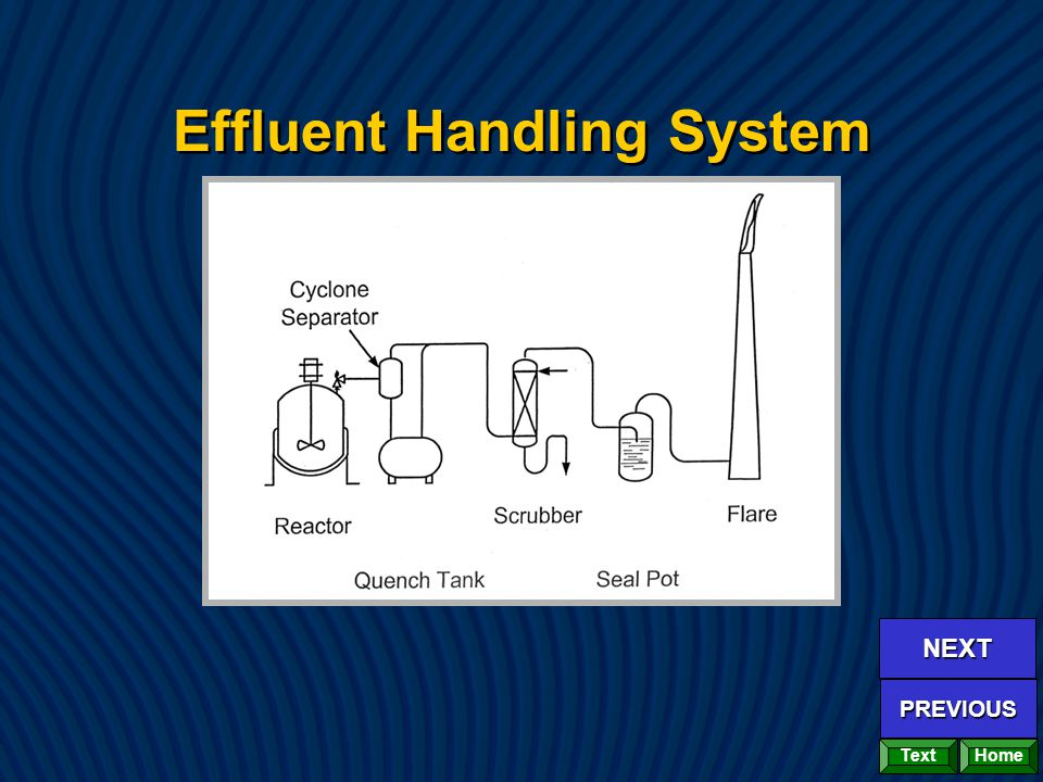 Effluent Handling System Home NEXT PREVIOUS Text