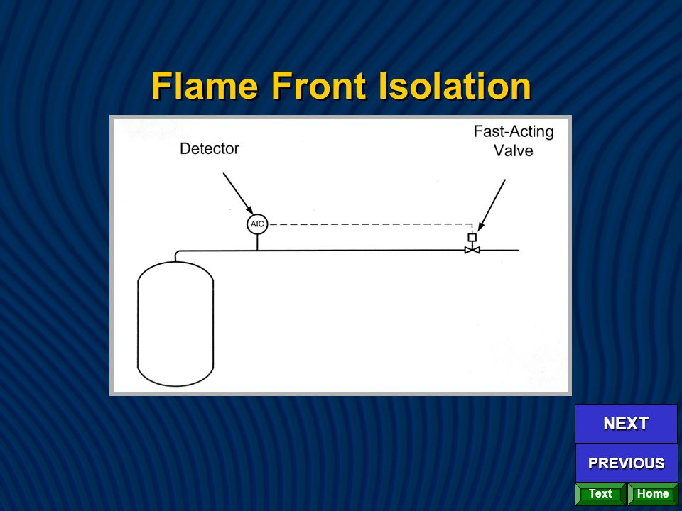 Flame Front Isolation Home NEXT PREVIOUS Text