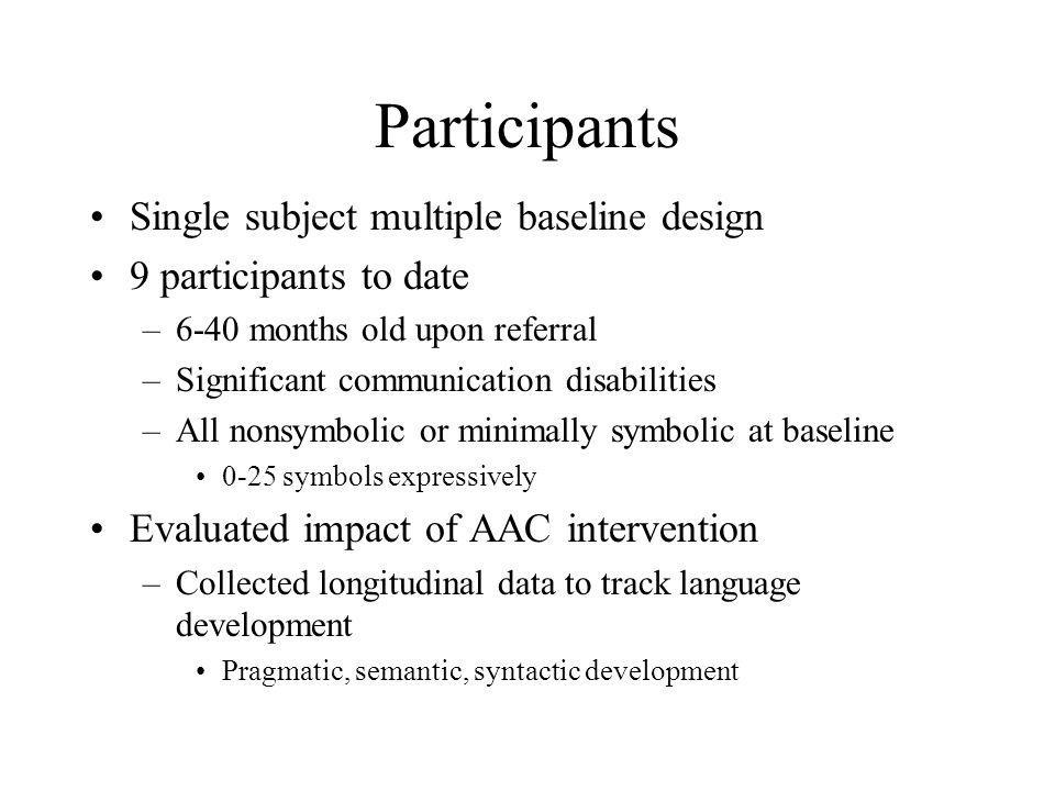 Participants Single subject multiple baseline design 9 participants to date –6-40 months old upon referral –Significant communication disabilities –Al