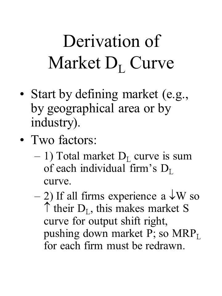 Derivation of Market D L Curve Start by defining market (e.g., by geographical area or by industry). Two factors: –1) Total market D L curve is sum of