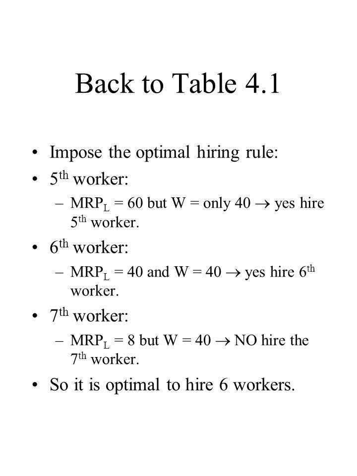 Back to Table 4.1 Impose the optimal hiring rule: 5 th worker: –MRP L = 60 but W = only 40  yes hire 5 th worker. 6 th worker: –MRP L = 40 and W = 40