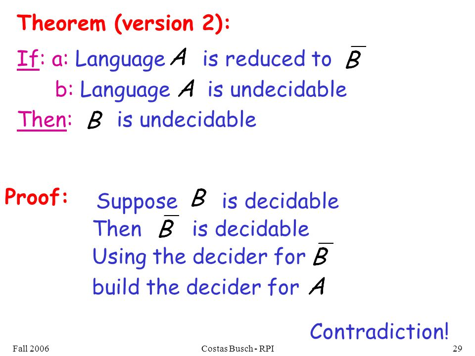 Fall 2006Costas Busch - RPI29 If: a: Language is reduced to b: Language is undecidable Then: is undecidable Theorem (version 2): Proof: Using the decider for build the decider for Suppose is decidable Contradiction.