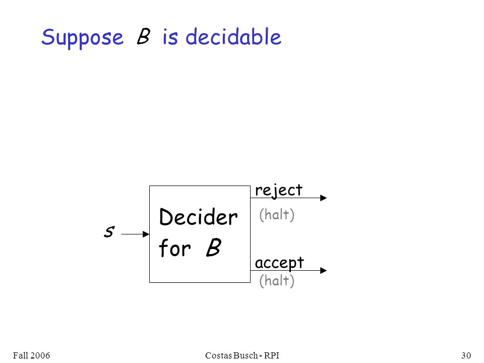 Fall 2006Costas Busch - RPI30 Suppose is decidable Decider for accept reject (halt)