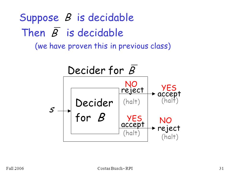 Fall 2006Costas Busch - RPI31 Suppose is decidable Decider for accept reject (halt) Then is decidable (we have proven this in previous class) reject accept (halt) Decider for NO YES NO