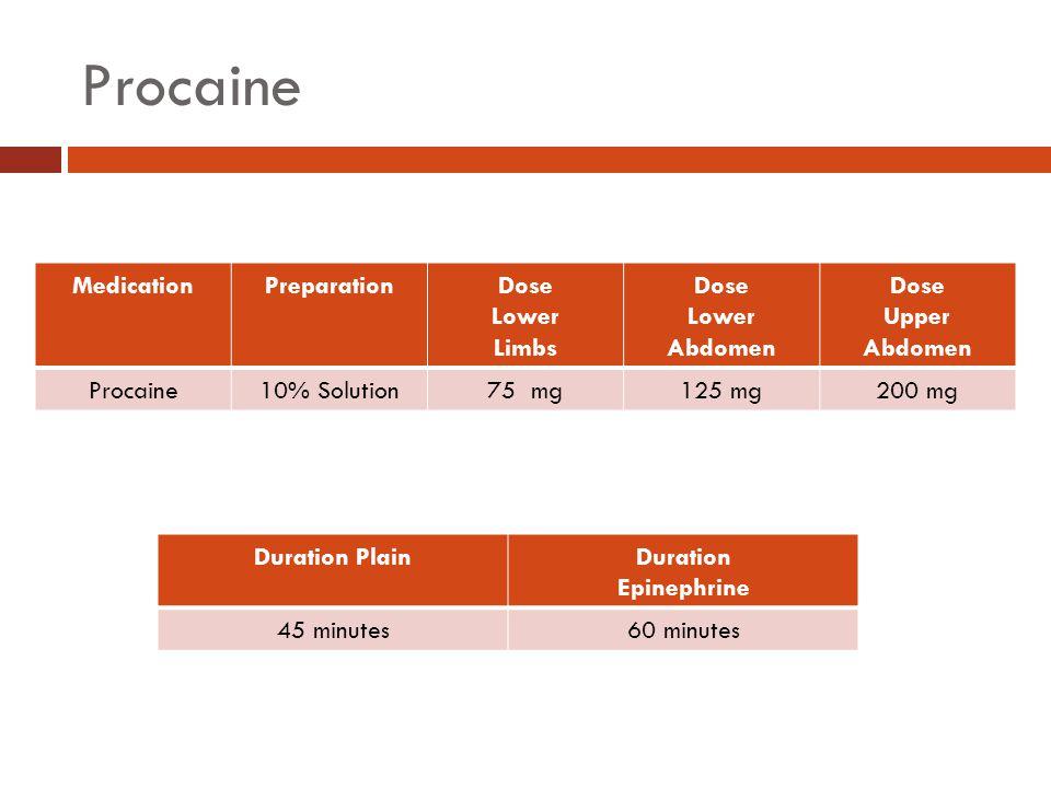 Summary MedicationDuration PlainDuration Epinephrine Procaine45 minutes60 minutes Lidocaine60-75 minutes60-90 minutes Tetracaine90-120 minutes120-240 minutes Bupivacaine90-120 minutes100-150 minutes