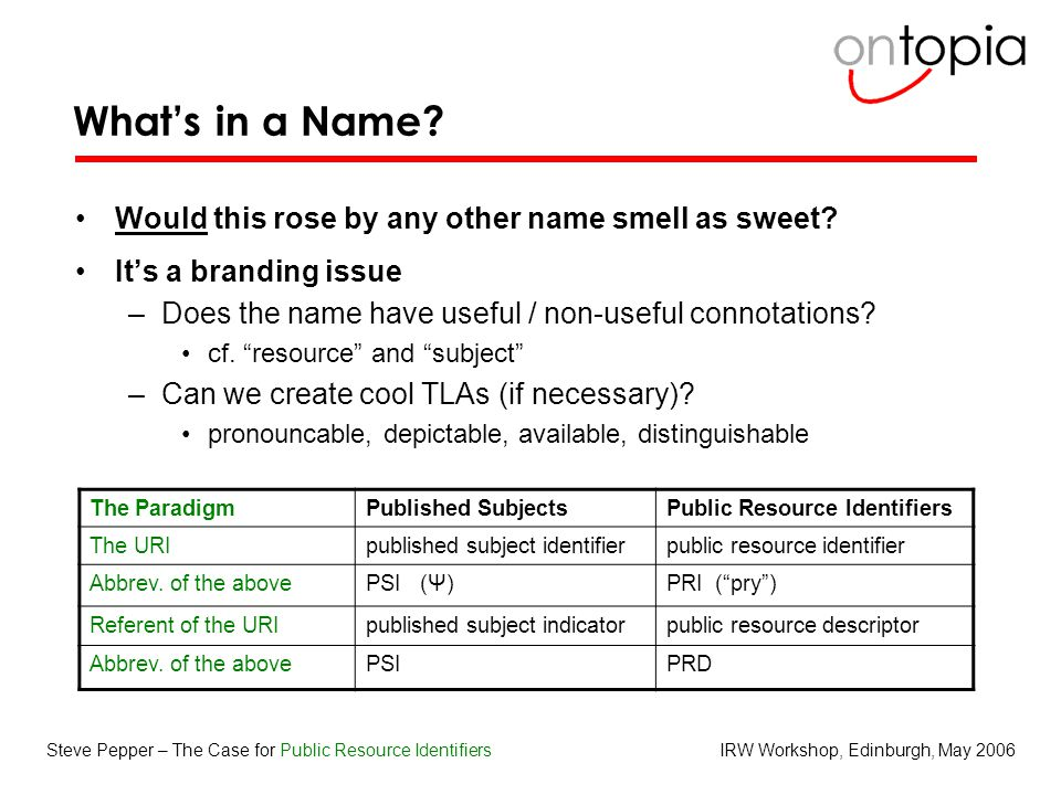 IRW Workshop, Edinburgh, May 2006Steve Pepper – The Case for Public Resource Identifiers What's in a Name? Would this rose by any other name smell as
